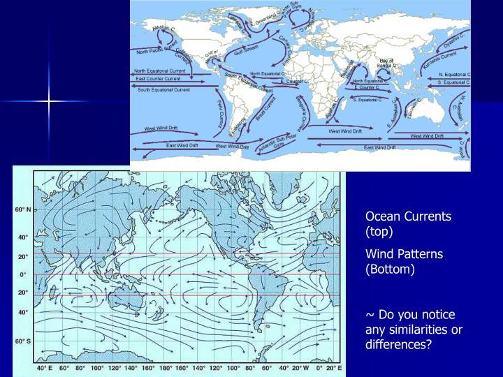 Ocean Currents (top)