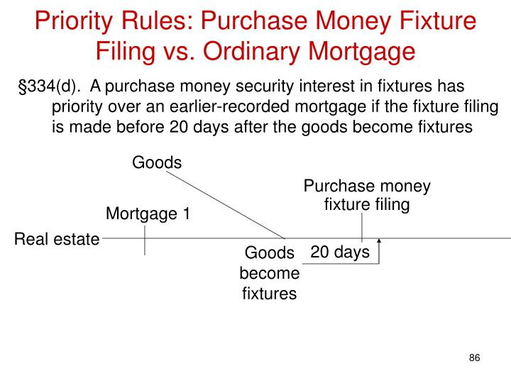 Priority Rules: Purchase Money Fixture Filing vs. Ordinary Mortgage