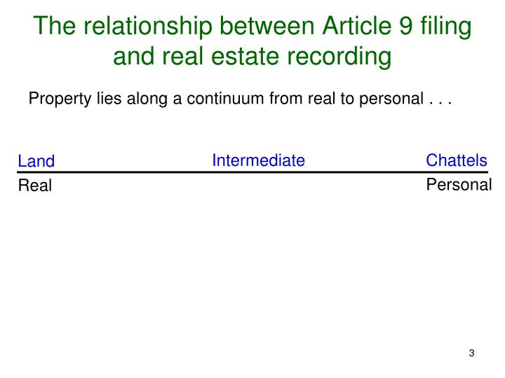 The relationship between article 9 filing and real estate recording1