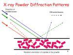 x ray powder diffraction patterns