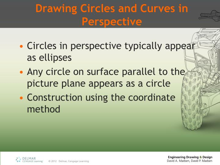 Drawing Circles and Curves in Perspective