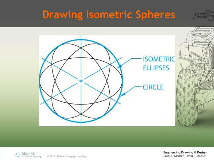Drawing Isometric Spheres