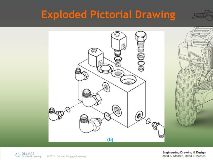 Exploded Pictorial Drawing