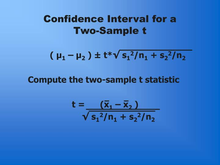 Confidence Interval for a