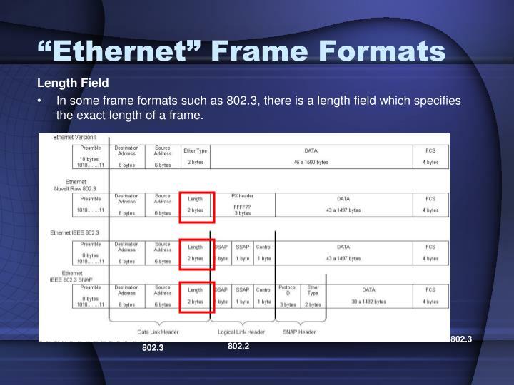"""""""Ethernet"""" Frame Formats"""