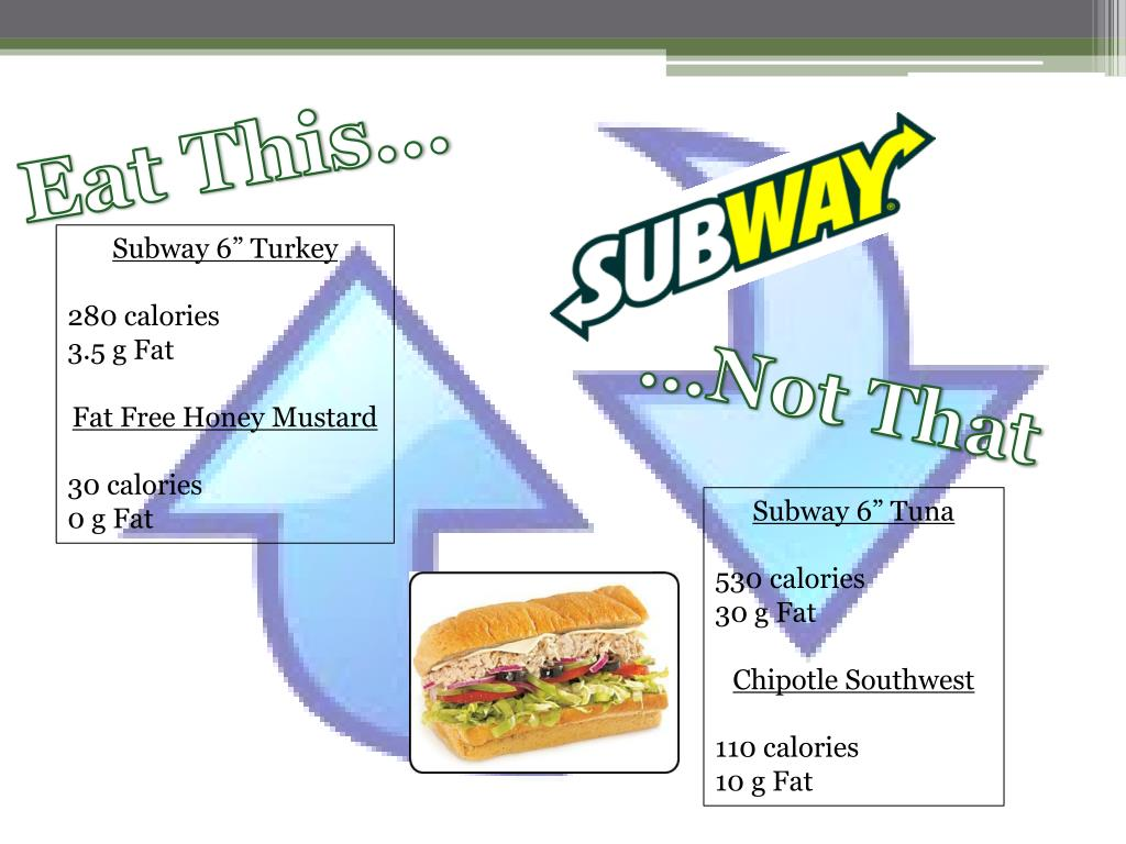 PPT - Eat This…Not That! PowerPoint