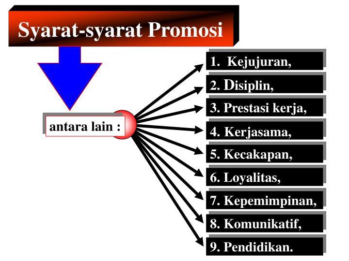 Syarat-syarat Promosi