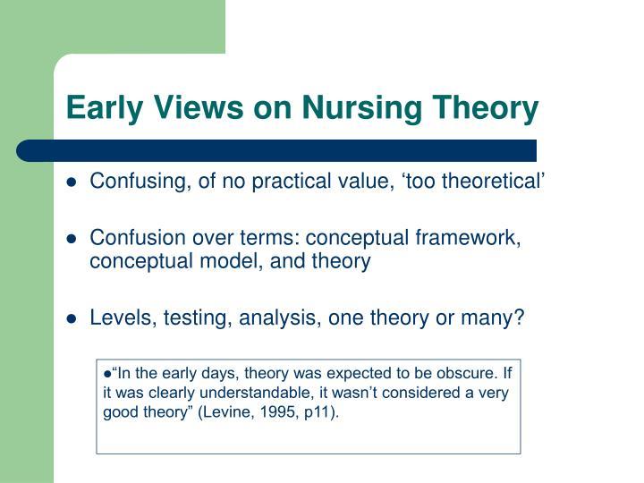 Early Views on Nursing Theory