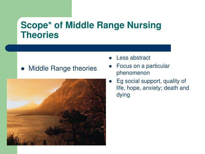 Scope* of Middle Range Nursing Theories