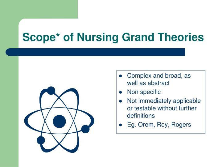 Scope* of Nursing Grand Theories