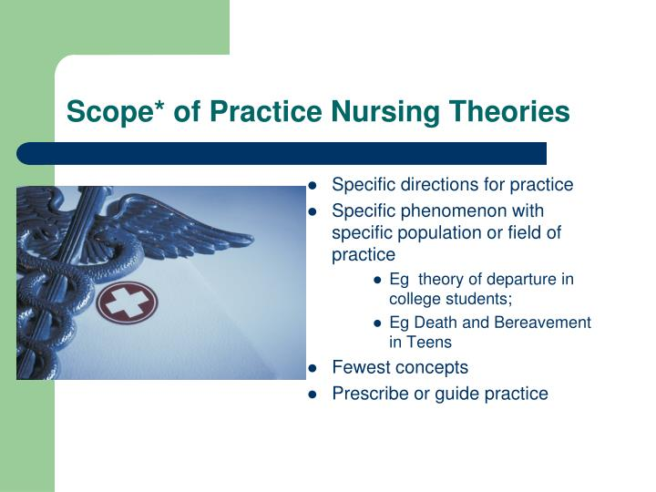 Scope* of Practice Nursing Theories