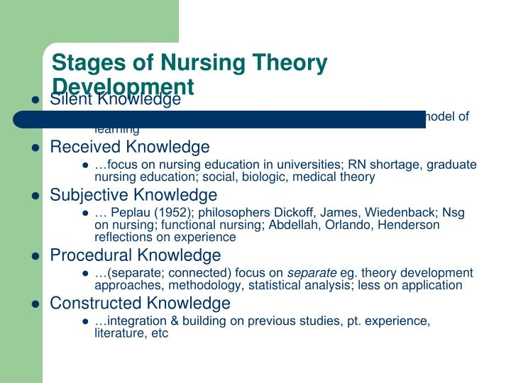 Stages of Nursing Theory Development