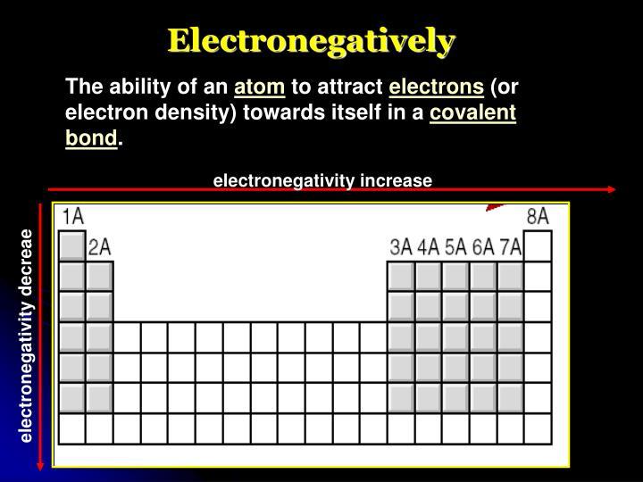 electronegativity increase
