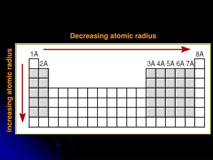 Decreasing atomic radius