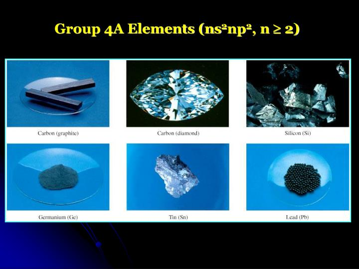 Group 4A Elements (ns