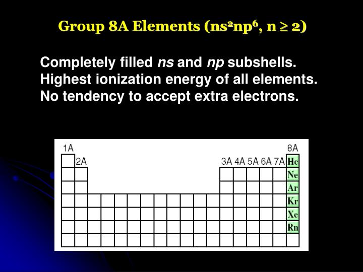Group 8A Elements (ns