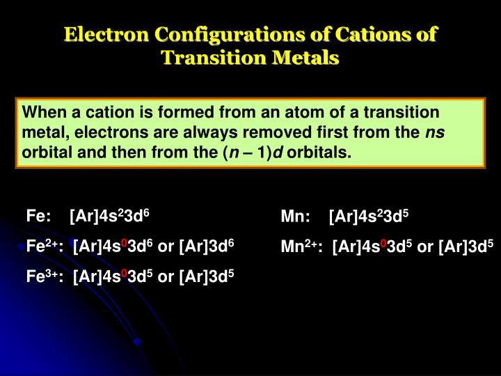 Electron Configurations of Cations of Transition Metals