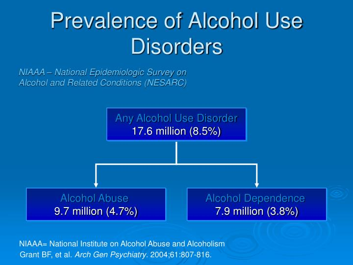 movie analysis of alcohol use disorder Home » posts » treatment » psychotherapy » cbt and motivational interviewing are effective treatments for comorbid alcohol use disorders and depression, says new meta-analysis.