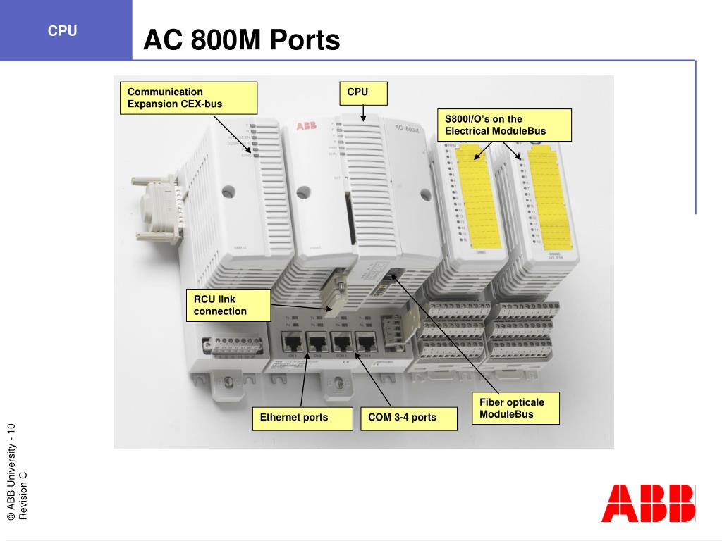Abb ac800m software download