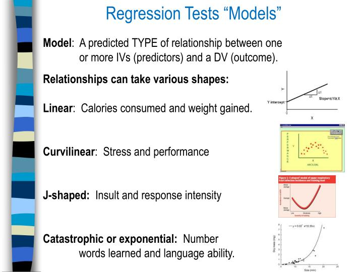 "Regression Tests ""Models"""