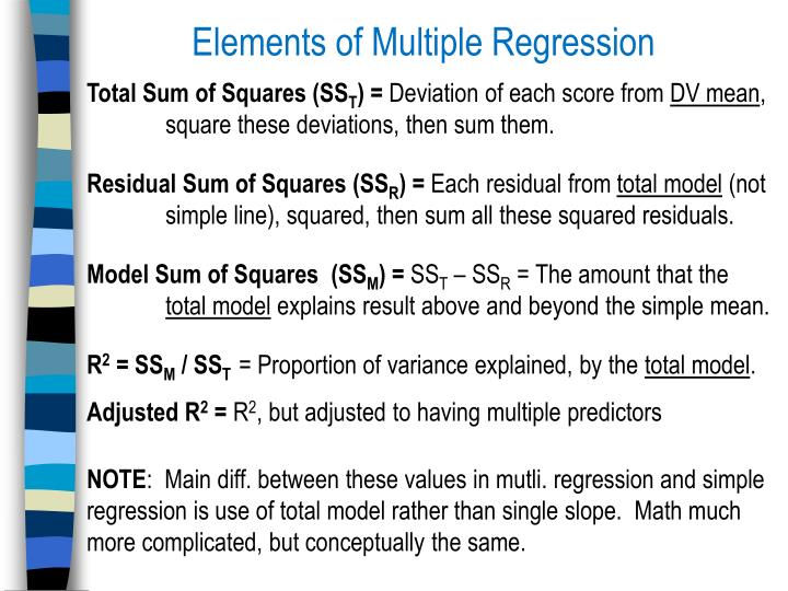 Elements of Multiple Regression