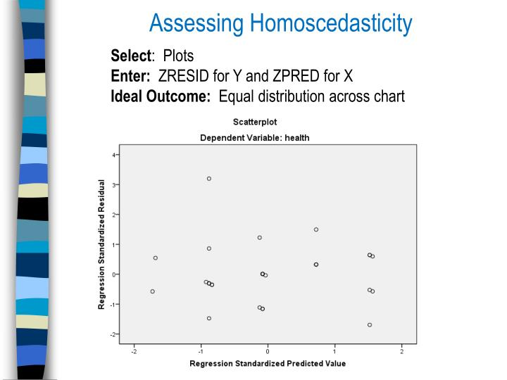 Assessing Homoscedasticity