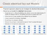 classic electrical lay out models