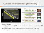 optical interconnects evolution