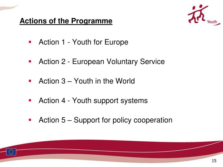 Action 1 - Youth for Europe