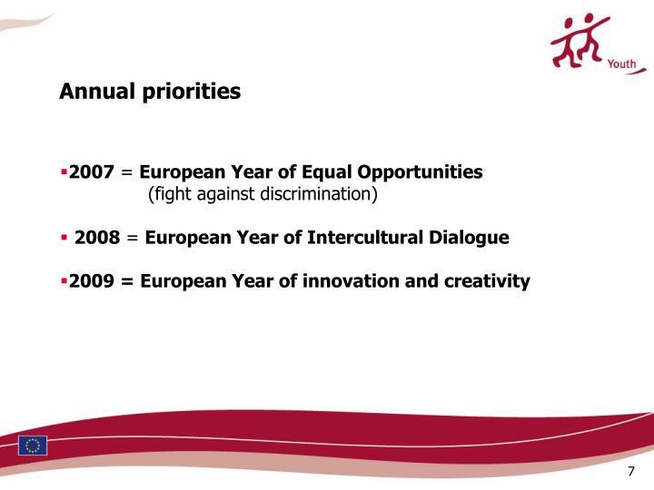 Annual priorities