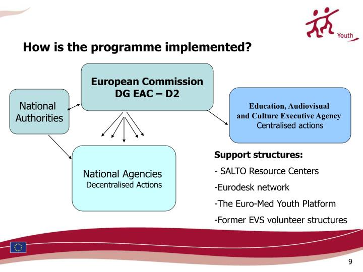 How is the programme implemented?