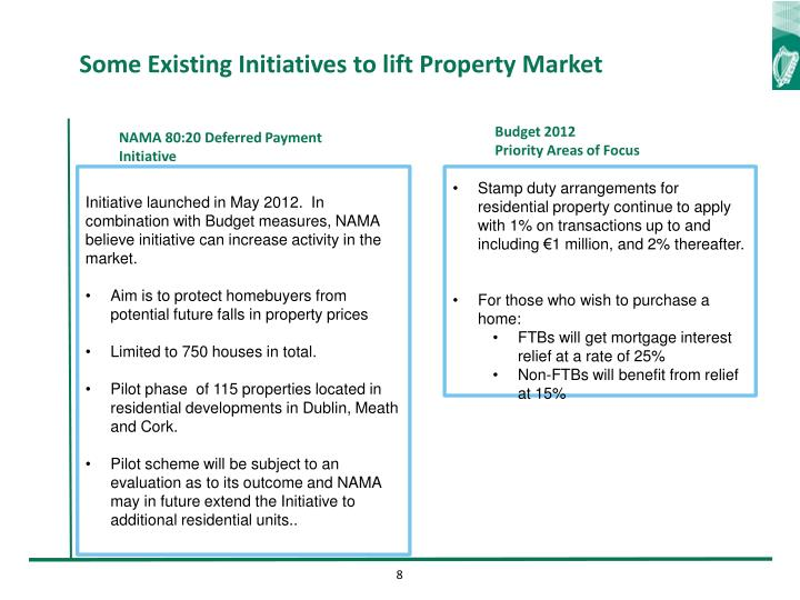 Some Existing Initiatives to lift Property Market