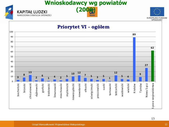 Wnioskodawcy wg powiatów (2008)