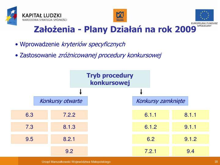 Założenia - Plany Działań na rok 2009