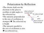 polarization by reflection1
