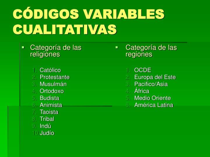 Categoría de las religiones