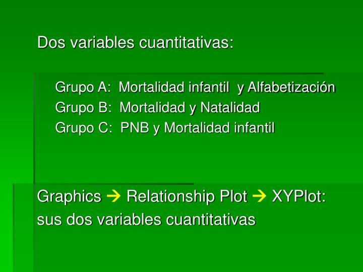 Dos variables cuantitativas: