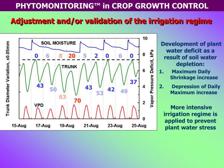 Adjustment and/or validation of the irrigation regime