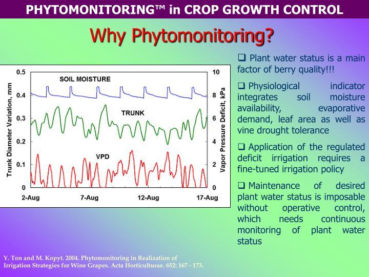 Why Phytomonitoring?
