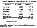 reported deaths versus modelled deaths gsrrs