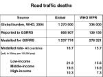 road traffic deaths