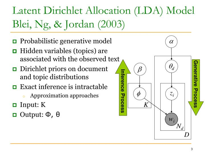 Latent dirichlet allocation lda model blei ng jordan 2003
