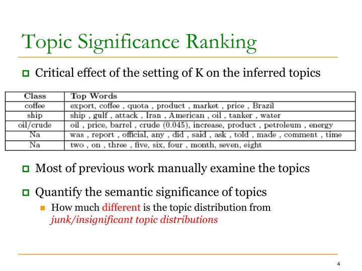 Topic Significance Ranking