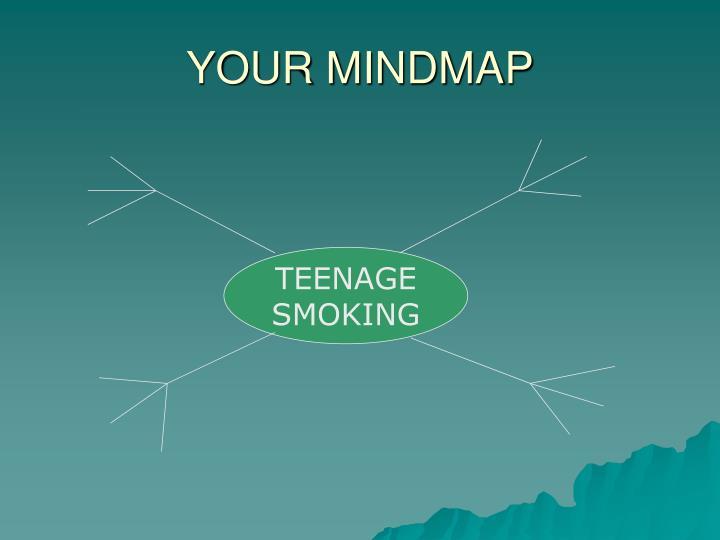 YOUR MINDMAP