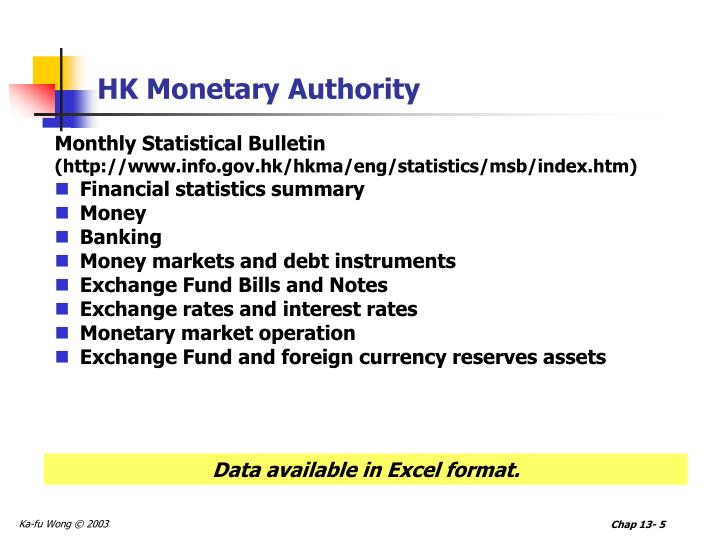 HK Monetary Authority