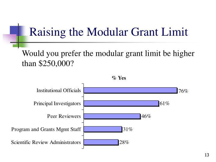 Raising the Modular Grant Limit