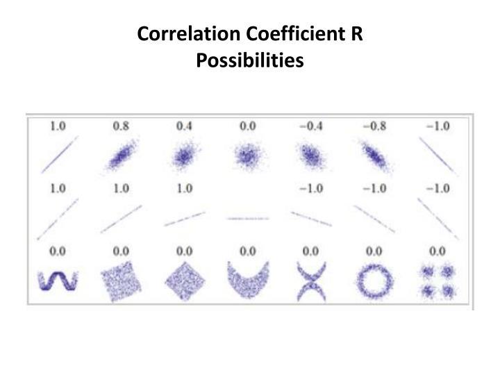 Correlation Coefficient R