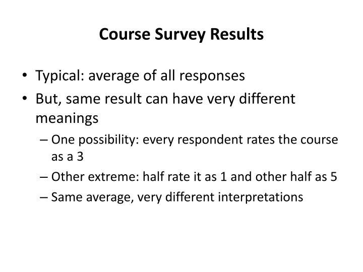 Course Survey Results