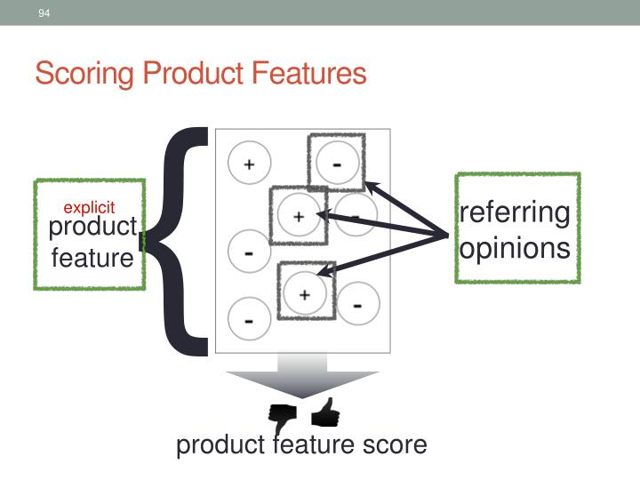 Scoring Product Features