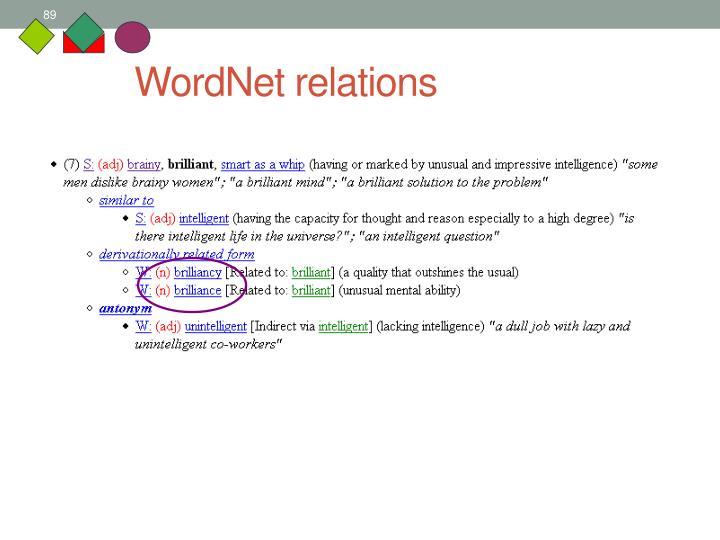 WordNet relations